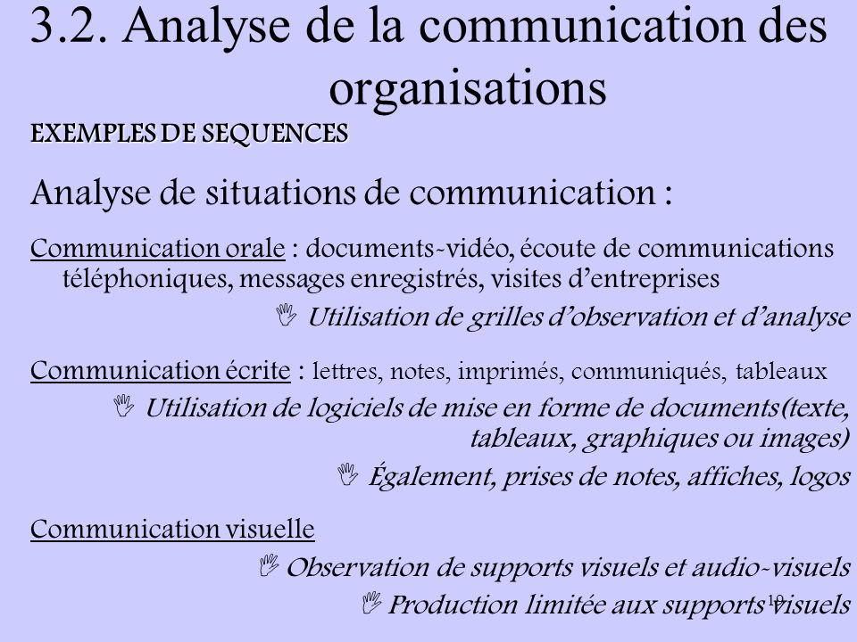 3.2. Analyse de la communication des organisations