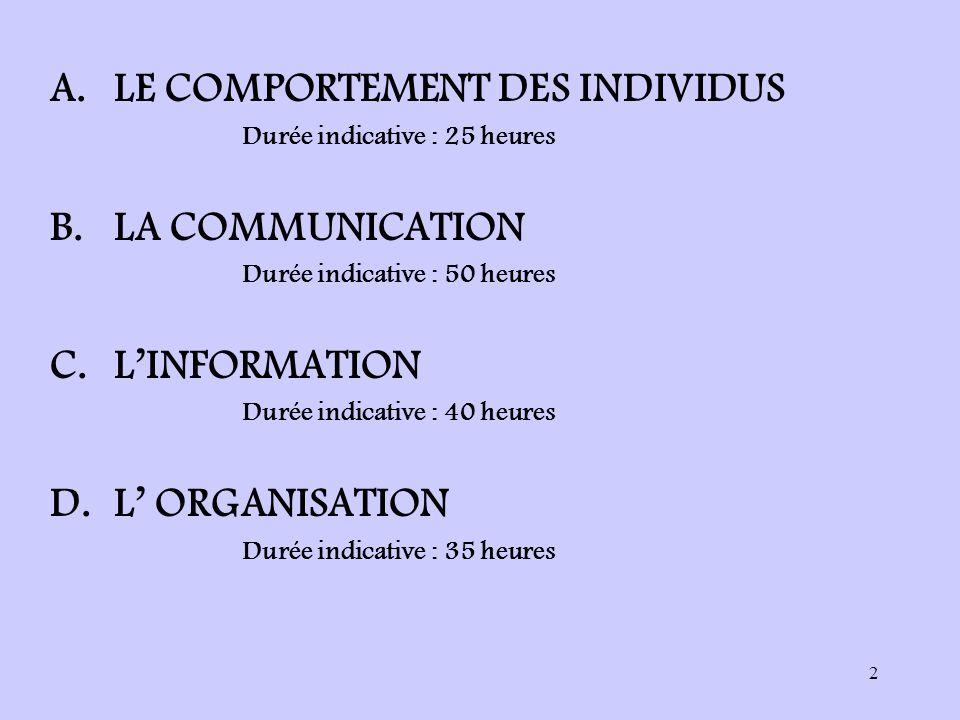 LE COMPORTEMENT DES INDIVIDUS