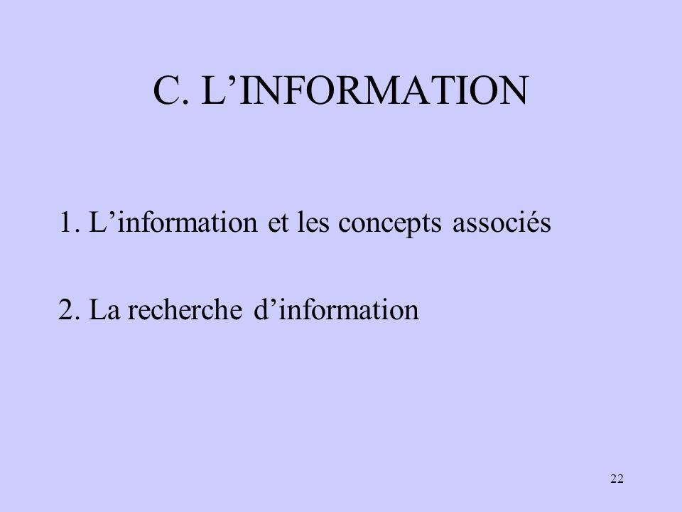 C. L'INFORMATION 1. L'information et les concepts associés