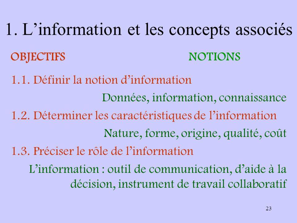 1. L'information et les concepts associés