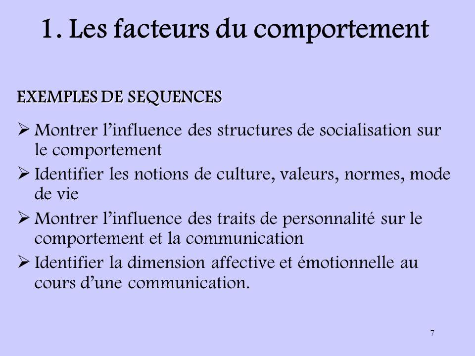 1. Les facteurs du comportement