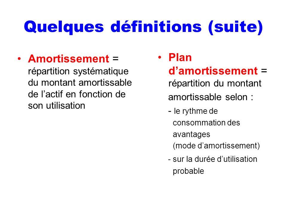 Quelques définitions (suite)