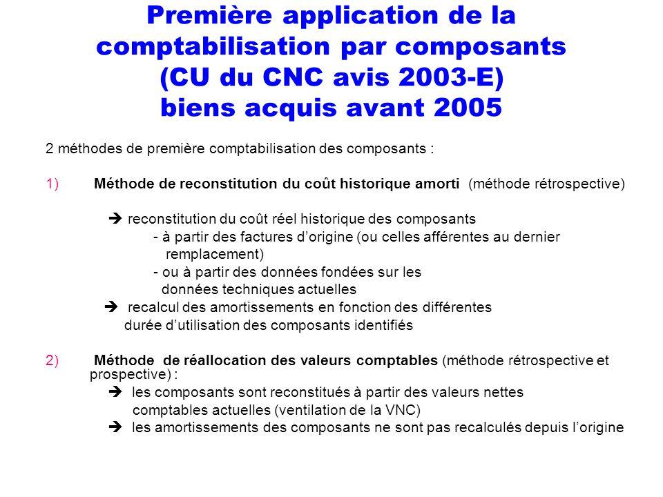 Première application de la comptabilisation par composants (CU du CNC avis 2003-E) biens acquis avant 2005