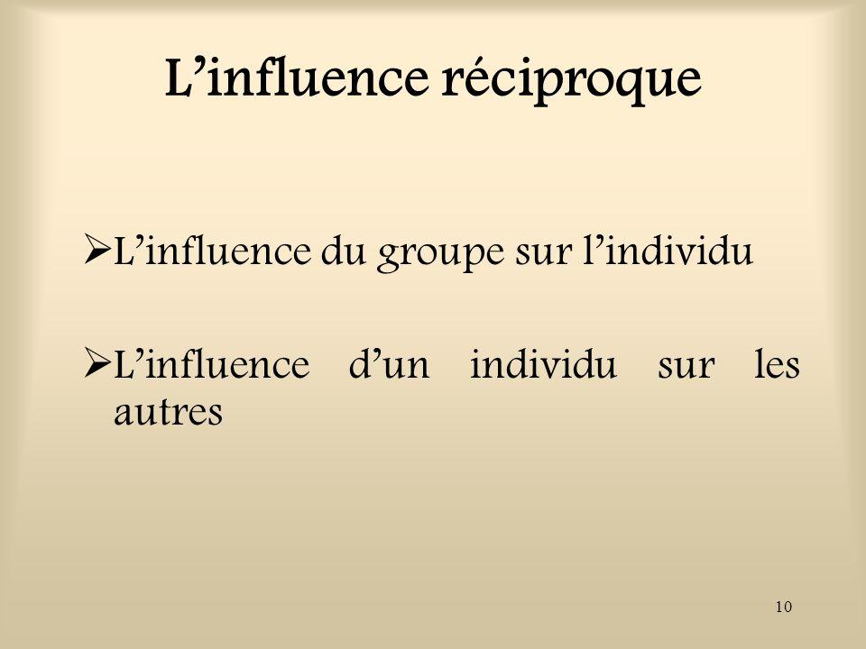 L'influence réciproque
