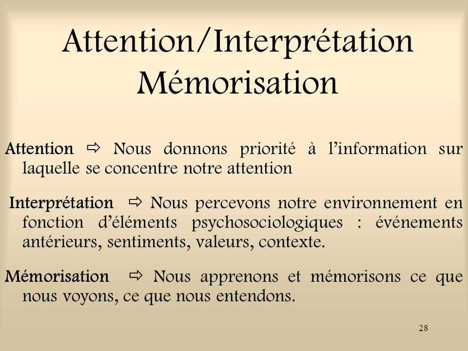Attention/Interprétation Mémorisation