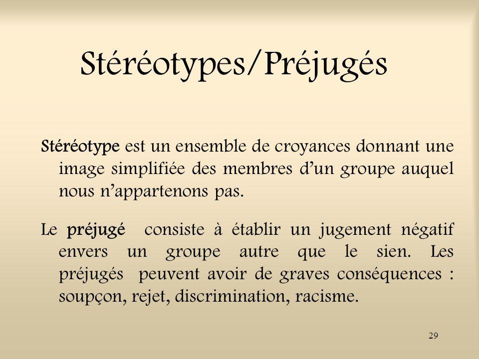 Stéréotypes/Préjugés