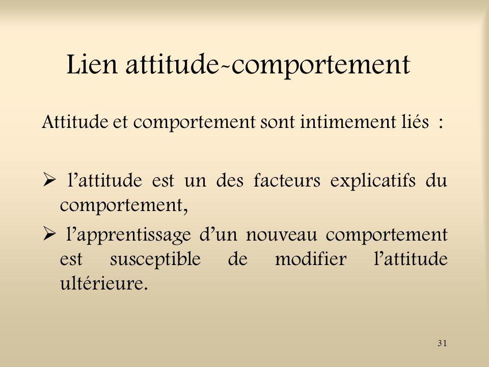 Lien attitude-comportement