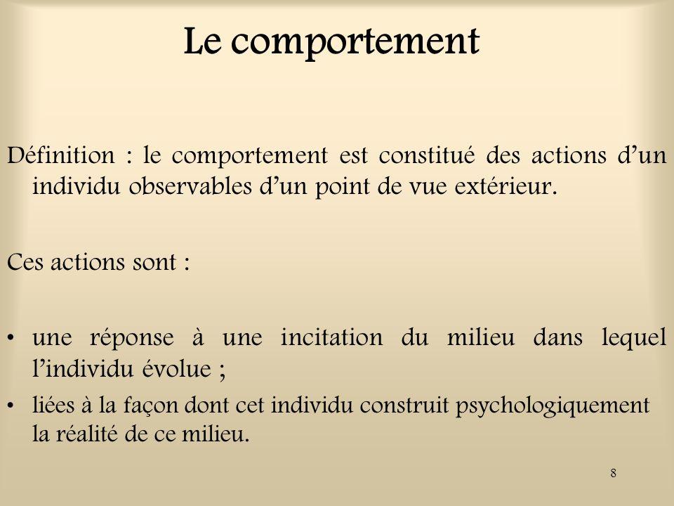 Le comportement Définition : le comportement est constitué des actions d'un individu observables d'un point de vue extérieur.