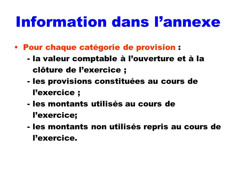 Information dans l'annexe