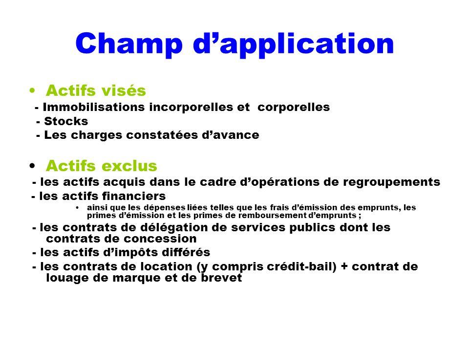 Champ d'application Actifs visés Actifs exclus