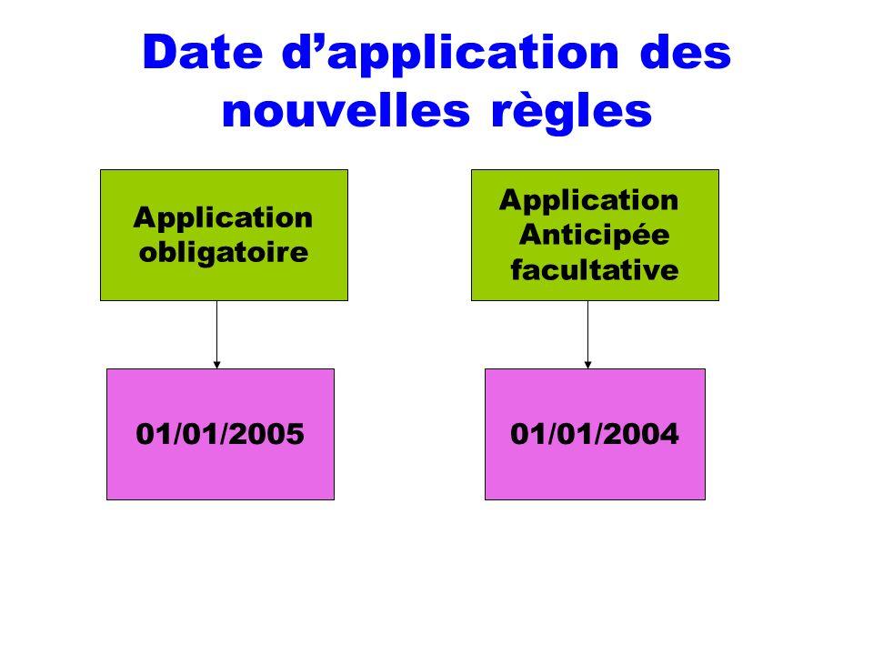 Date d'application des nouvelles règles
