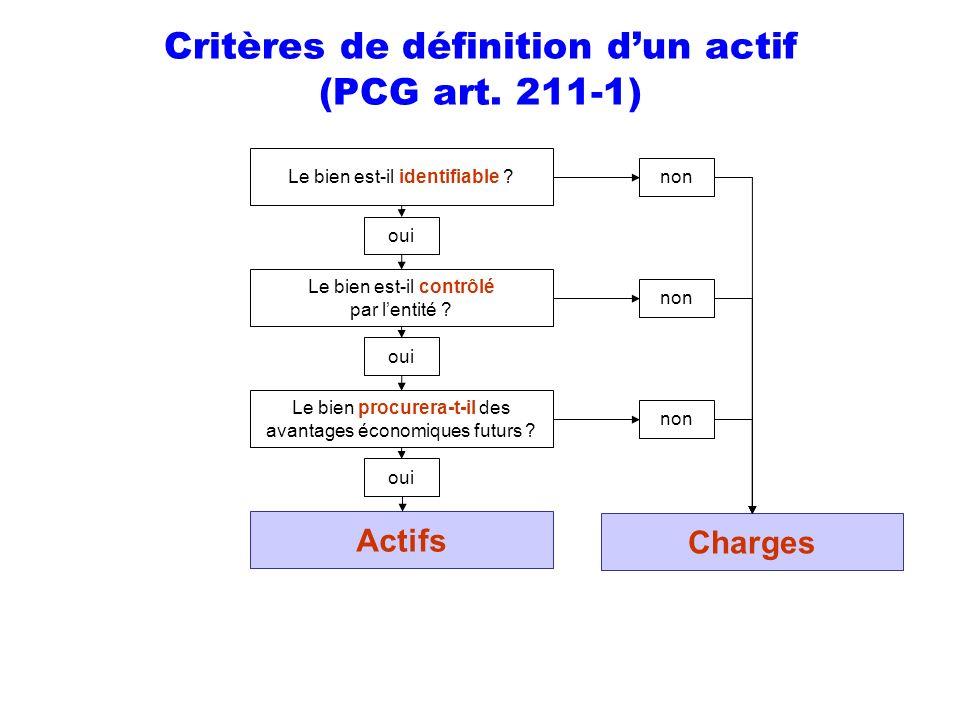 Critères de définition d'un actif (PCG art. 211-1)