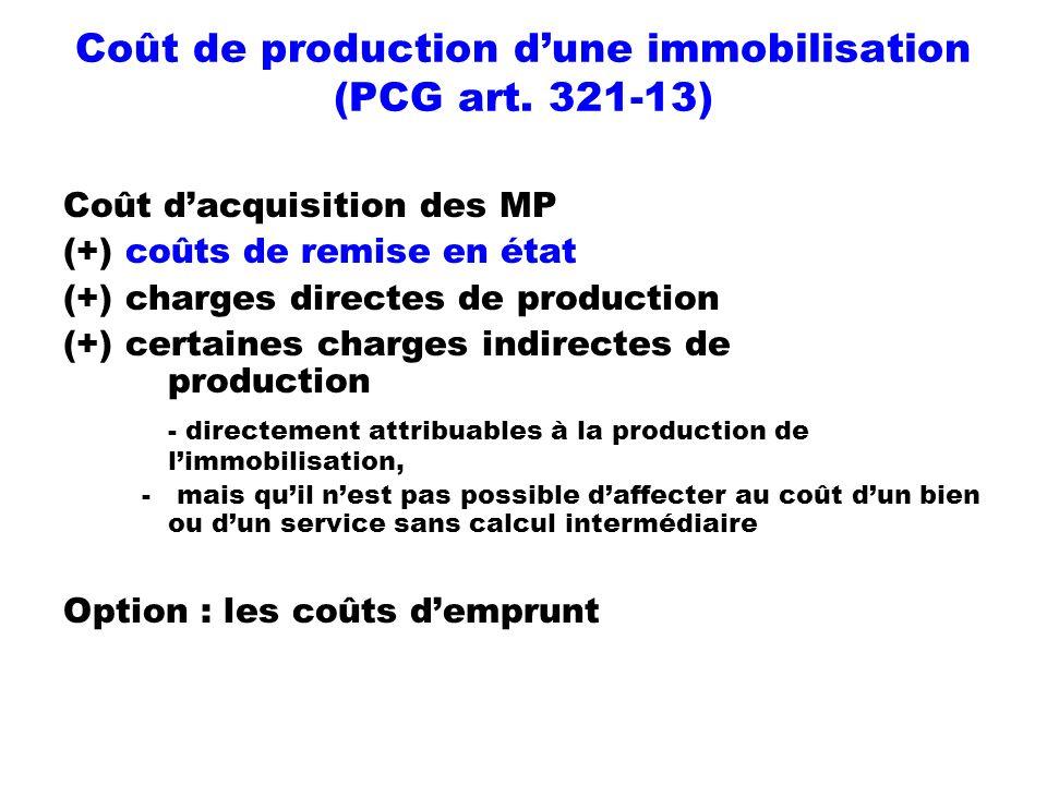 Coût de production d'une immobilisation (PCG art. 321-13)