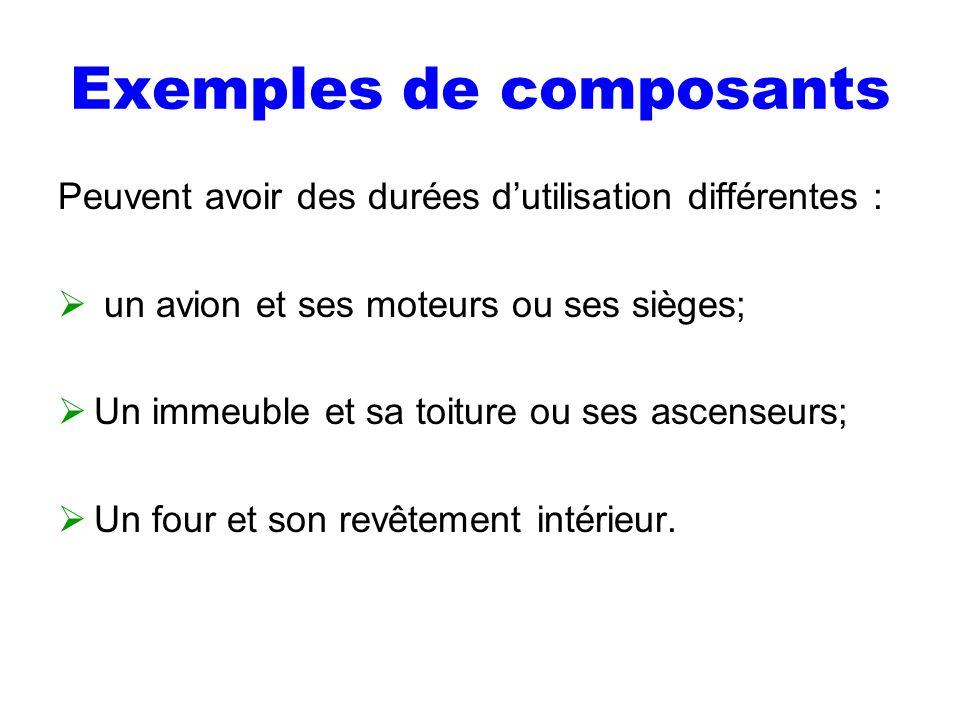 Exemples de composants