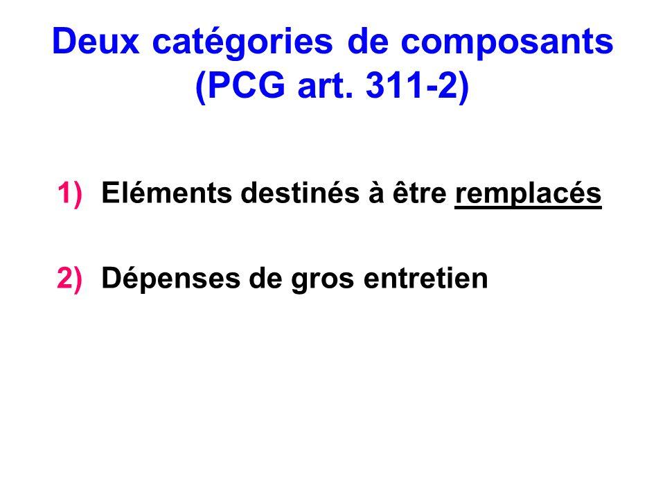 Deux catégories de composants (PCG art. 311-2)