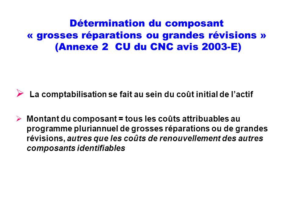 Détermination du composant « grosses réparations ou grandes révisions » (Annexe 2 CU du CNC avis 2003-E)