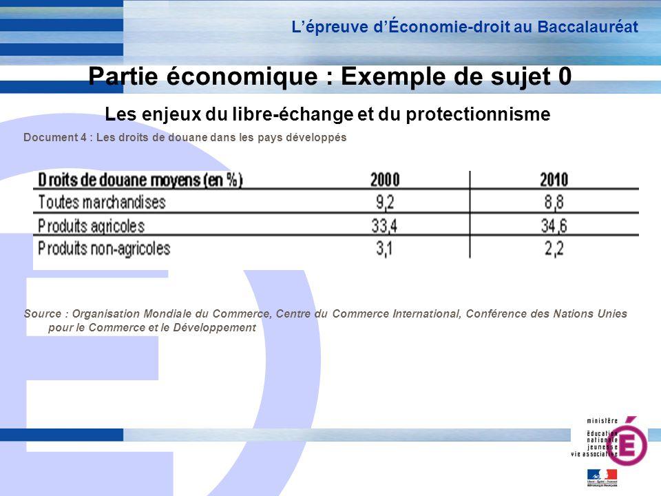 Partie économique : Exemple de sujet 0
