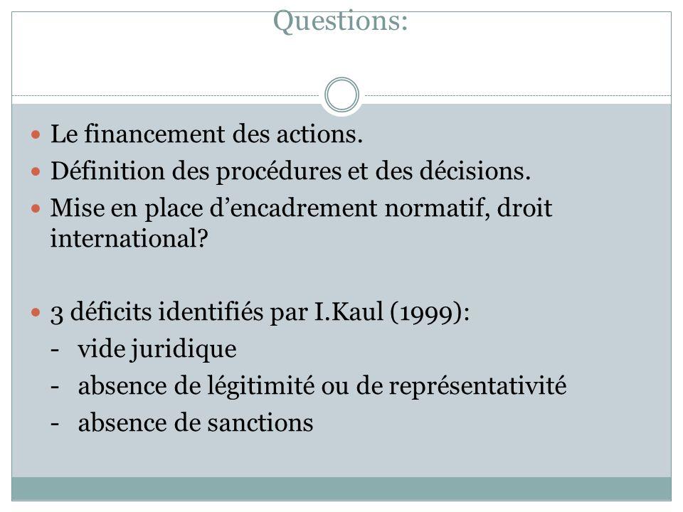 Questions: Le financement des actions.