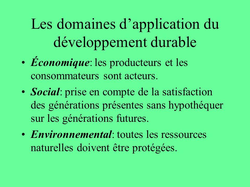 Les domaines d'application du développement durable