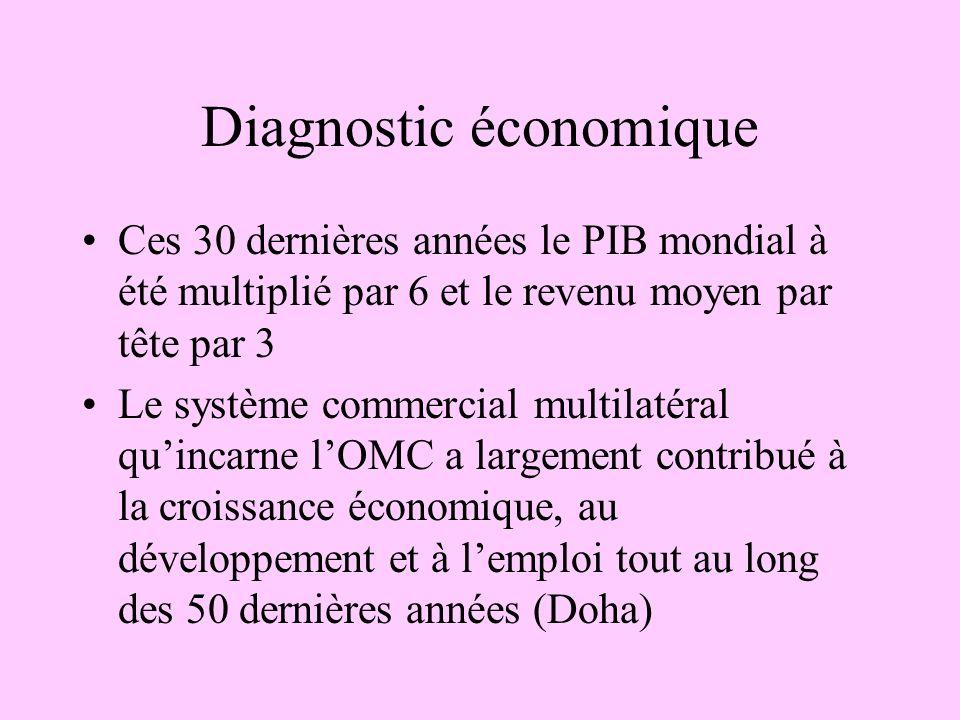Diagnostic économique