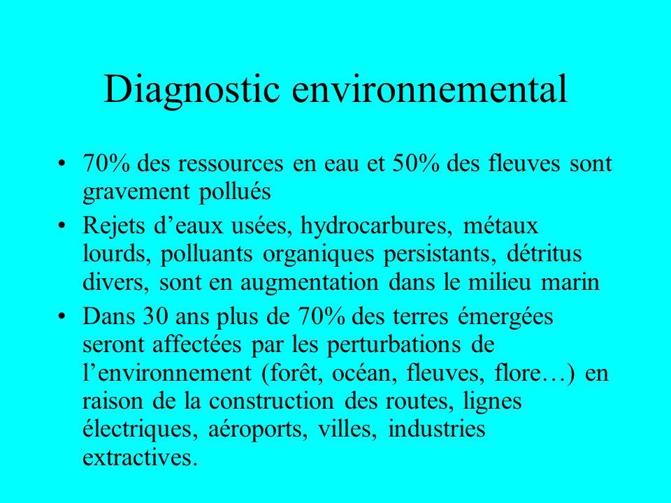 Diagnostic environnemental