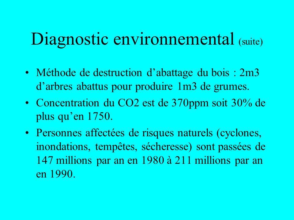 Diagnostic environnemental (suite)