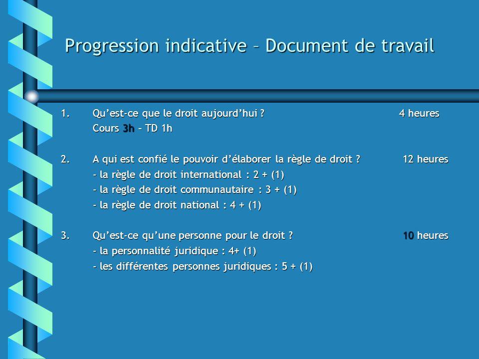 Progression indicative – Document de travail