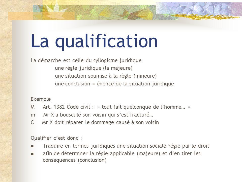 La qualification La démarche est celle du syllogisme juridique