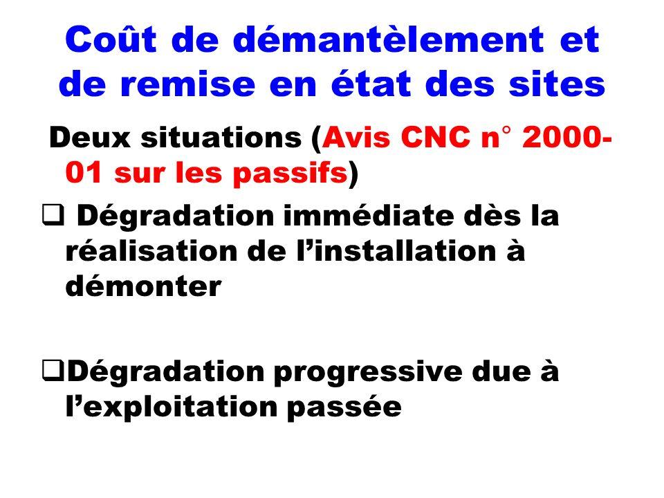 Coût de démantèlement et de remise en état des sites