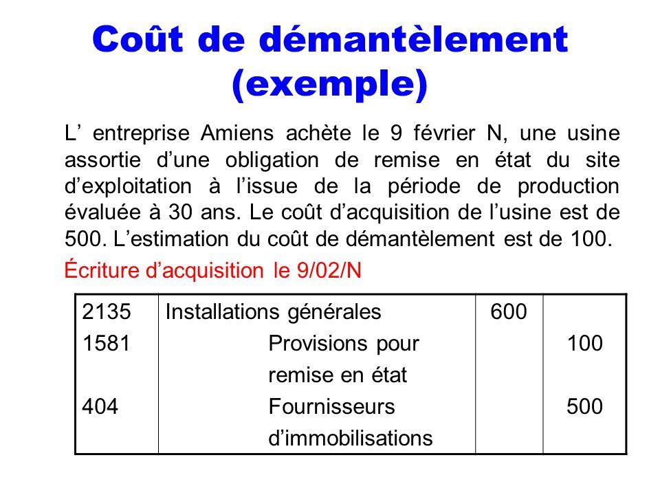 Coût de démantèlement (exemple)
