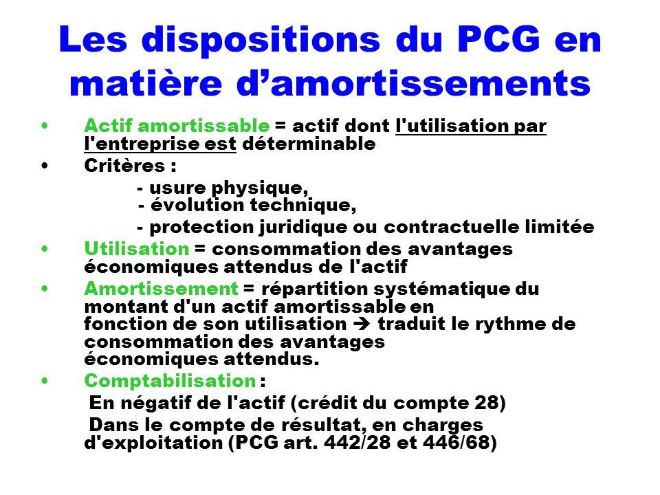 Les dispositions du PCG en matière d'amortissements