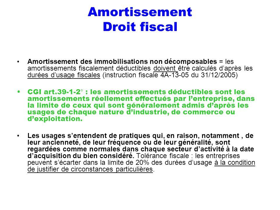 Amortissement Droit fiscal