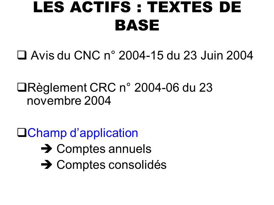 LES ACTIFS : TEXTES DE BASE