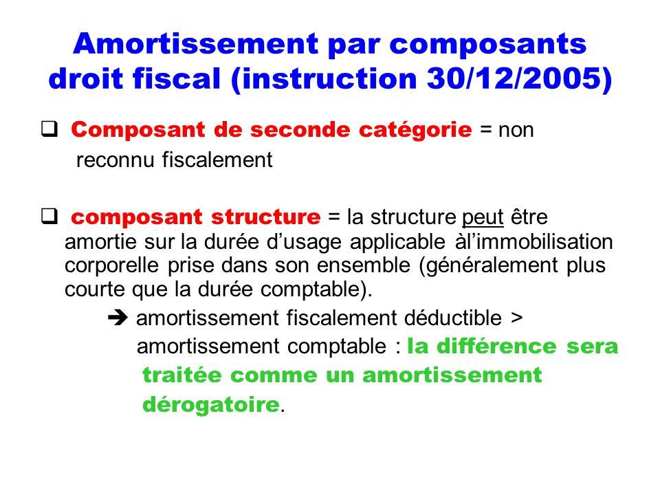 Amortissement par composants droit fiscal (instruction 30/12/2005)