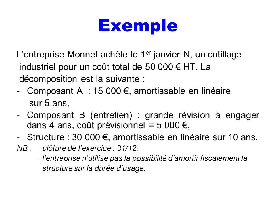 Exemple L'entreprise Monnet achète le 1er janvier N, un outillage