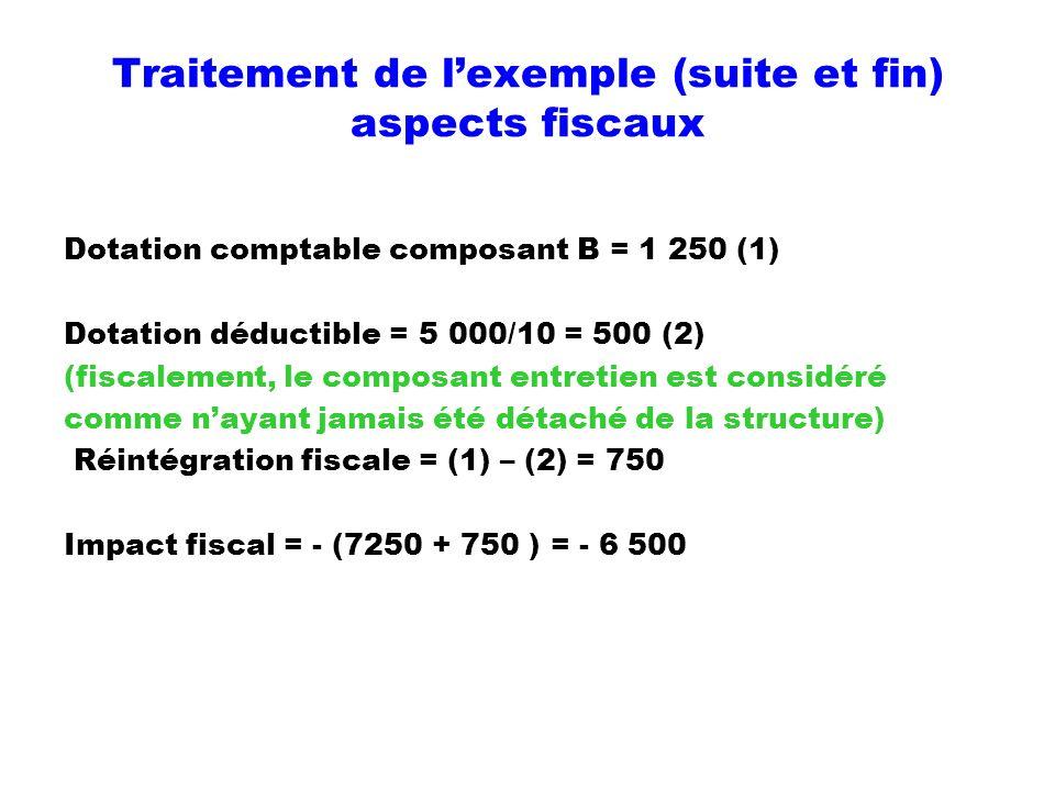 Traitement de l'exemple (suite et fin) aspects fiscaux