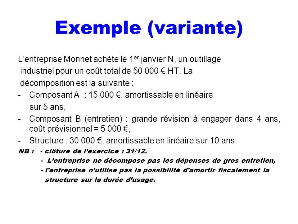 Exemple (variante) L'entreprise Monnet achète le 1er janvier N, un outillage. industriel pour un coût total de 50 000 € HT. La.