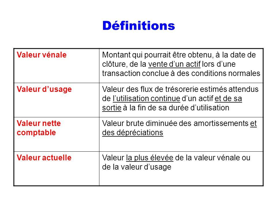 Définitions Valeur vénale
