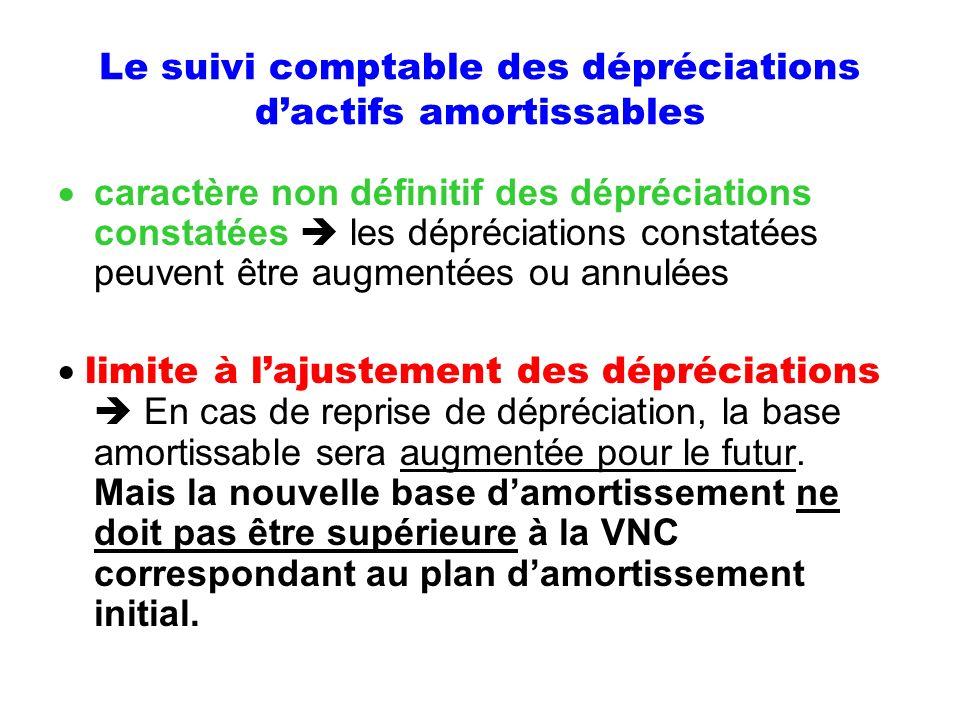 Le suivi comptable des dépréciations d'actifs amortissables