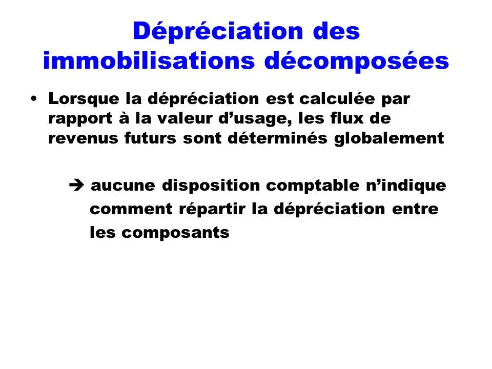 Dépréciation des immobilisations décomposées
