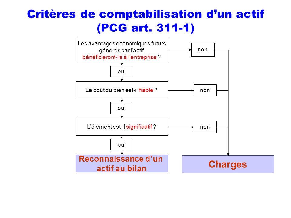 Critères de comptabilisation d'un actif (PCG art. 311-1)