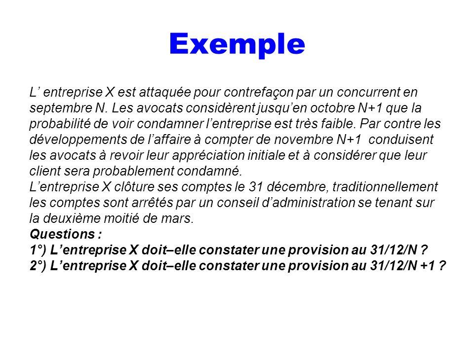 Exemple L' entreprise X est attaquée pour contrefaçon par un concurrent en. septembre N. Les avocats considèrent jusqu'en octobre N+1 que la.
