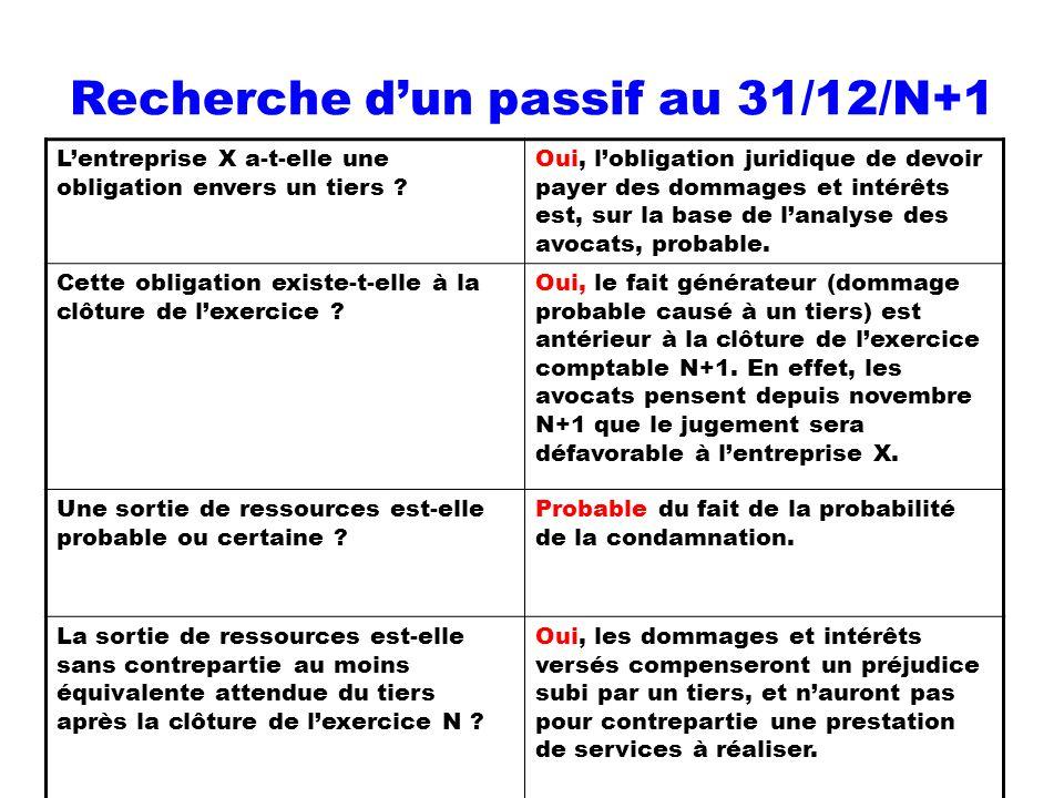 Recherche d'un passif au 31/12/N+1