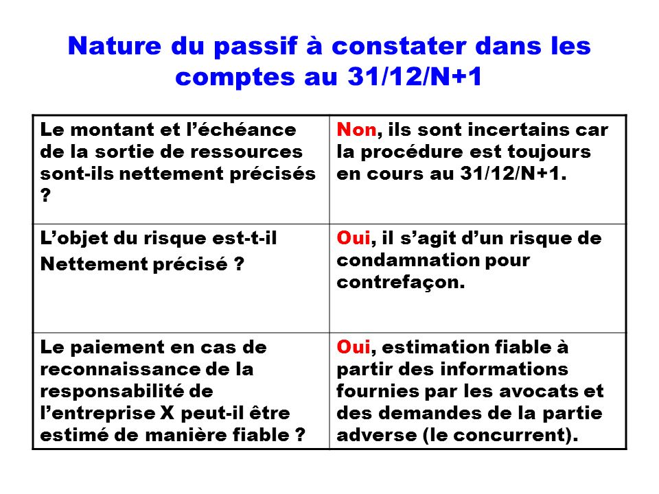 Nature du passif à constater dans les comptes au 31/12/N+1