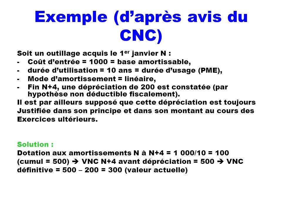 Exemple (d'après avis du CNC)