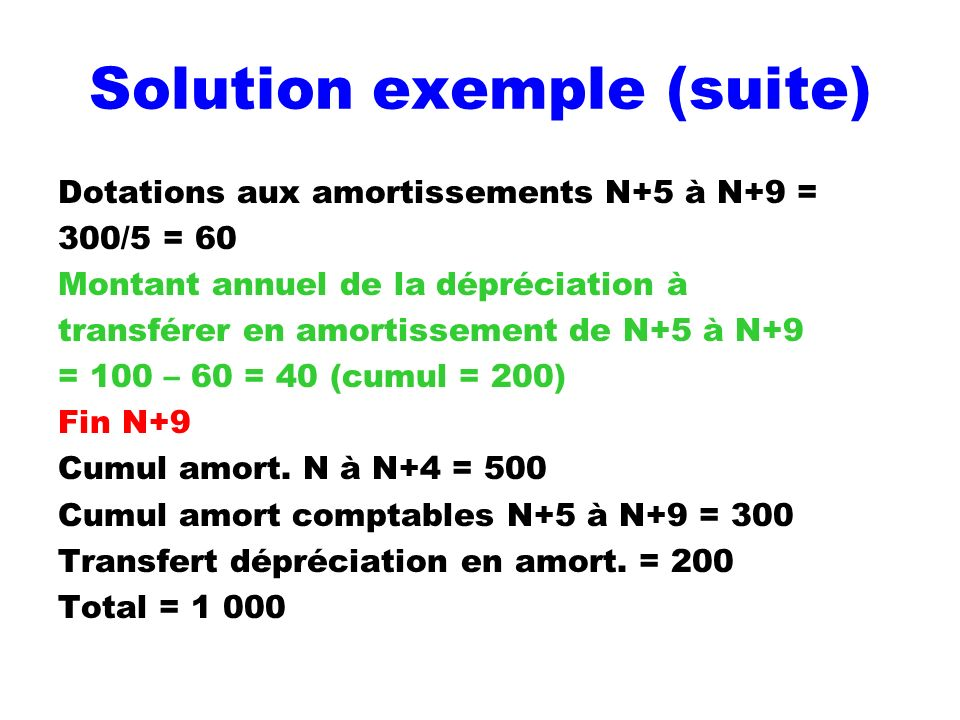 Solution exemple (suite)