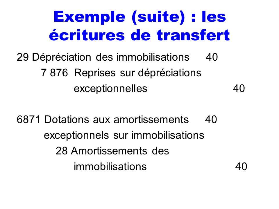 Exemple (suite) : les écritures de transfert