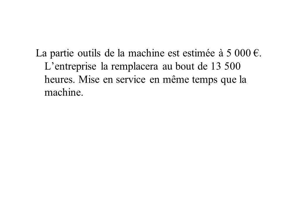La partie outils de la machine est estimée à 5 000 €