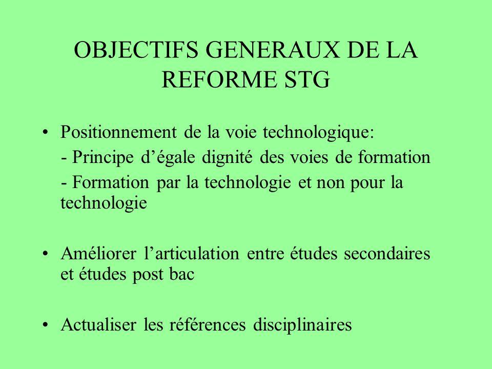 OBJECTIFS GENERAUX DE LA REFORME STG