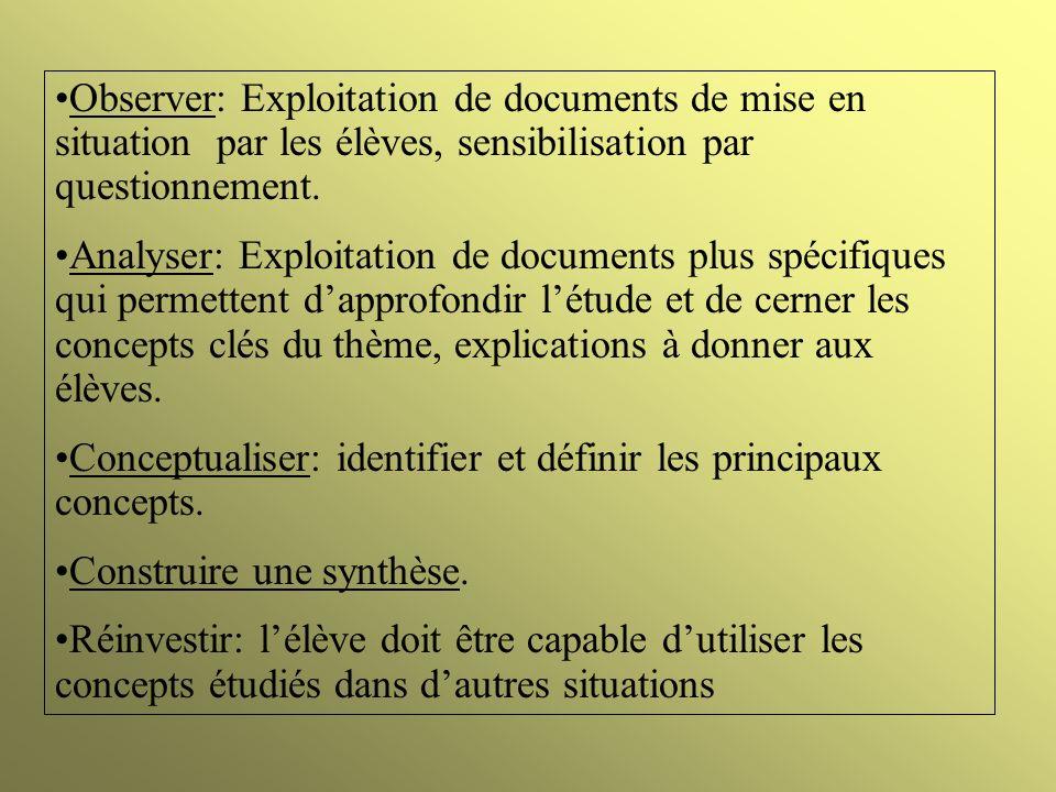 Observer: Exploitation de documents de mise en situation par les élèves, sensibilisation par questionnement.